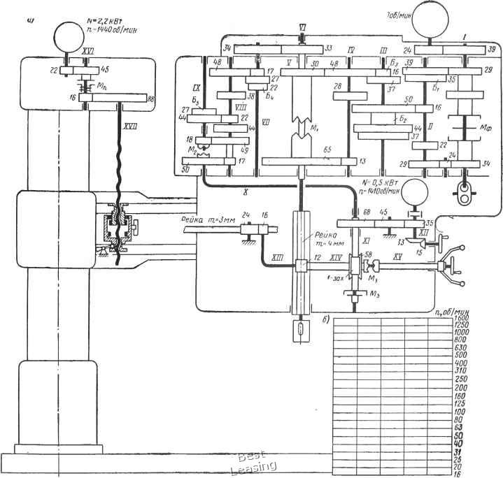 Электрическая схема ford focus c-max